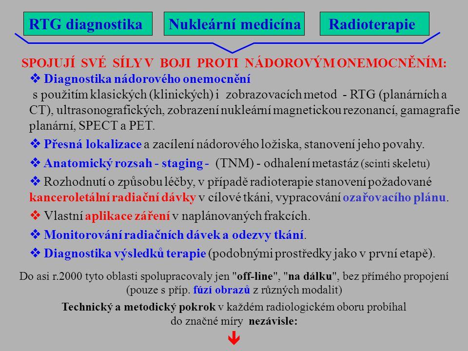 SPOJUJÍ SVÉ SÍLY V BOJI PROTI NÁDOROVÝM ONEMOCNĚNÍM:  Diagnostika nádorového onemocnění s použitím klasických (klinických) i zobrazovacích metod - RT