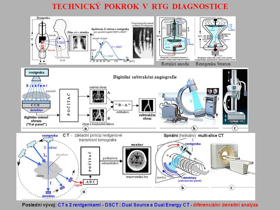 TECHNICKÝ POKROK V RTG DIAGNOSTICE Digitální subtrakční angiografie Rotující anoda Rentgenka Straton Poslední vývoj: CT s 2 rentgenkami - DSCT : Dual