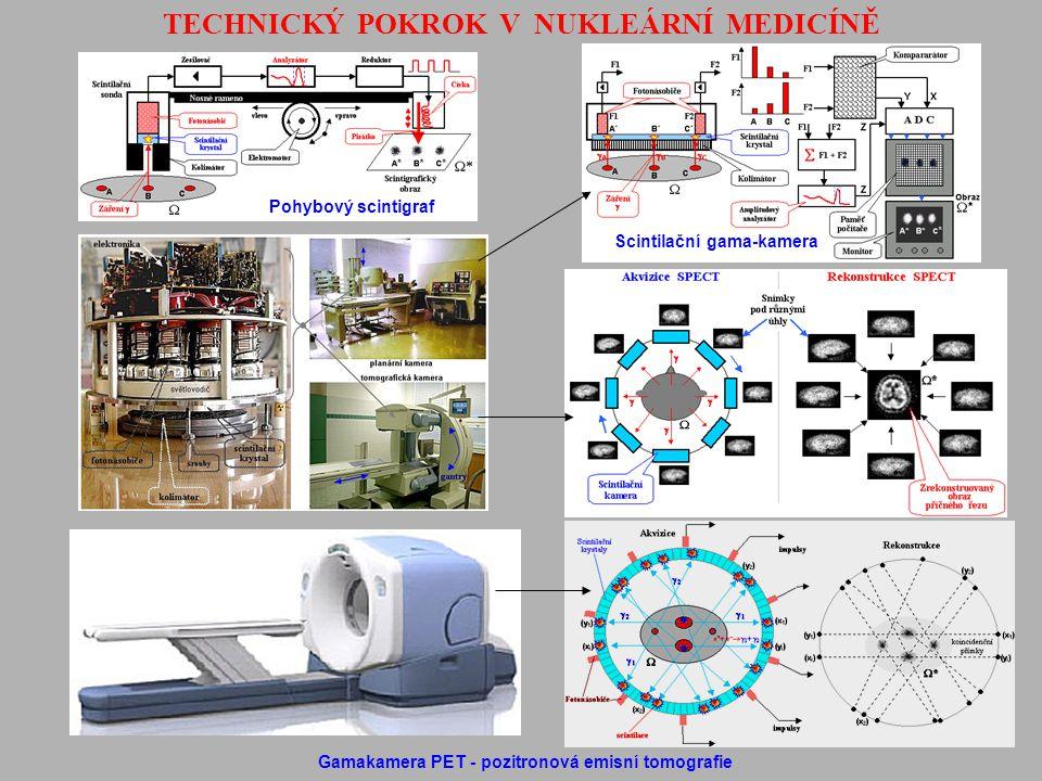 TECHNICKÝ POKROK V NUKLEÁRNÍ MEDICÍNĚ Gamakamera PET - pozitronová emisní tomografie Pohybový scintigraf Scintilační gama-kamera