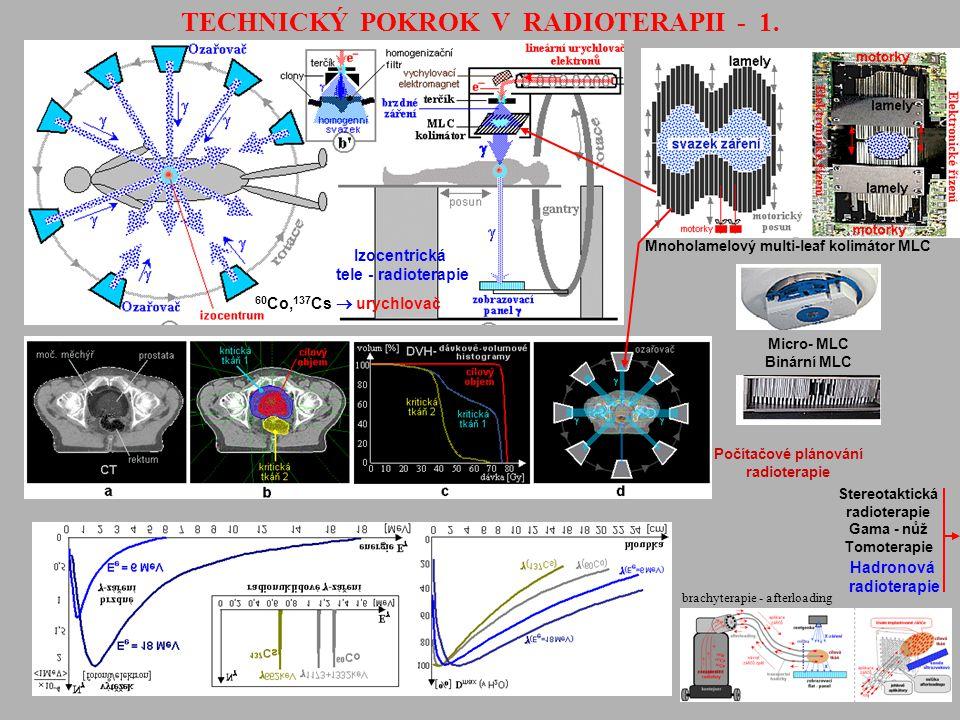 Stereotaktická radioterapie Gama - nůž Tomoterapie TECHNICKÝ POKROK V RADIOTERAPII - 1. Mnoholamelový multi-leaf kolimátor MLC Micro- MLC Binární MLC
