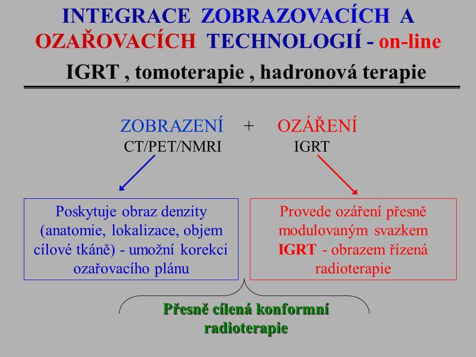 INTEGRACE ZOBRAZOVACÍCH A OZAŘOVACÍCH TECHNOLOGIÍ - on-line IGRT, tomoterapie, hadronová terapie ZOBRAZENÍ + OZÁŘENÍ CT/PET/NMRI IGRT Poskytuje obraz