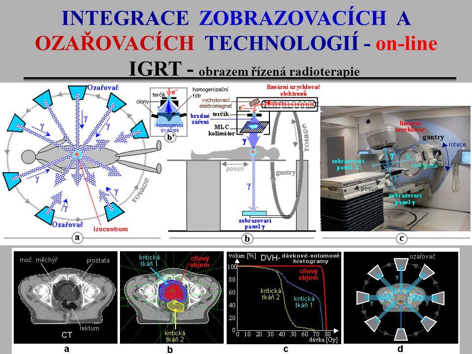 INTEGRACE ZOBRAZOVACÍCH A OZAŘOVACÍCH TECHNOLOGIÍ - on-line IGRT - obrazem řízená radioterapie ZOBRAZENÍ + OZÁŘENÍ CT/PET/NMRI IGRT
