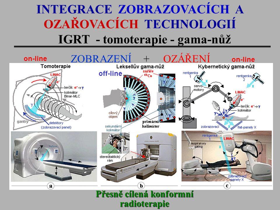 INTEGRACE ZOBRAZOVACÍCH A OZAŘOVACÍCH TECHNOLOGIÍ IGRT - tomoterapie - gama-nůž ZOBRAZENÍ + OZÁŘENÍ CT/PET/NMRI IGRT Přesně cílená konformní radiotera