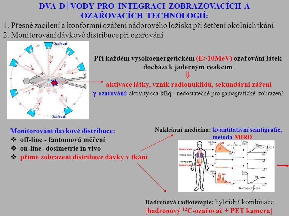 DVA D  VODY PRO INTEGRACI ZOBRAZOVACÍCH A OZAŘOVACÍCH TECHNOLOGIÍ: 1. Přesné zacílení a konformní ozáření nádorového ložiska při šetření okolních tká
