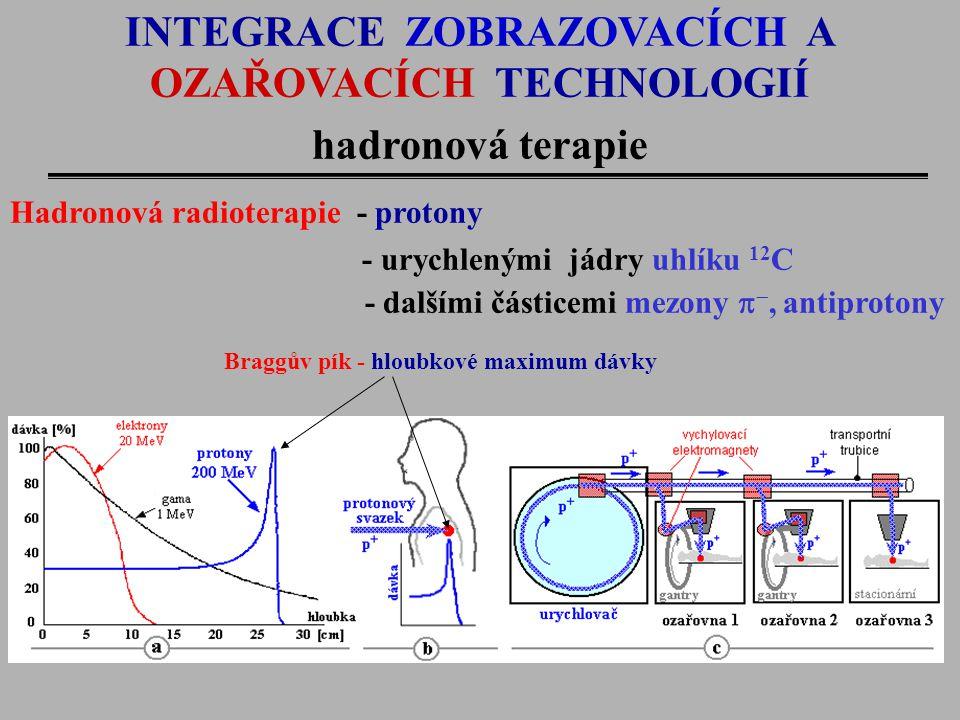 INTEGRACE ZOBRAZOVACÍCH A OZAŘOVACÍCH TECHNOLOGIÍ hadronová terapie Hadronová radioterapie - protony - urychlenými jádry uhlíku 12 C - dalšími částice