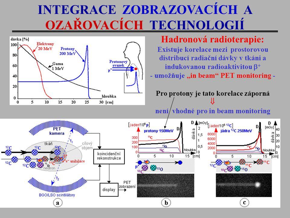 INTEGRACE ZOBRAZOVACÍCH A OZAŘOVACÍCH TECHNOLOGIÍ Hadronová radioterapie: Existuje korelace mezi prostorovou distribucí radiační dávky v tkáni a induk