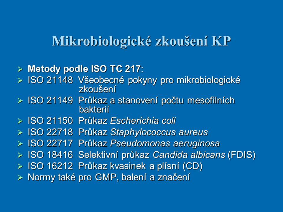 Testy účinnosti konzervace (5) Zkoušení pro výrobce během vývoje nového KP nebo při nutné záměně konzervační látky Používána metoda podle lékopisu: Používána metoda podle lékopisu: - jednorázová inokulace - jednotlivě druhy mikroorganismů - vyočkování v intervalech 0, 24h, (48h), 1 t, 2 t, (3 t), 4 t - kvantitativní stanovení úbytku životaschopných mikroorganismů (v řádech)