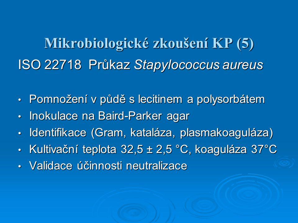 Mikrobiologické zkoušení KP (5) ISO 22718 Průkaz Stapylococcus aureus Pomnožení v půdě s lecitinem a polysorbátem Pomnožení v půdě s lecitinem a polysorbátem Inokulace na Baird-Parker agar Inokulace na Baird-Parker agar Identifikace (Gram, kataláza, plasmakoaguláza) Identifikace (Gram, kataláza, plasmakoaguláza) Kultivační teplota 32,5 ± 2,5 °C, koaguláza 37°C Kultivační teplota 32,5 ± 2,5 °C, koaguláza 37°C Validace účinnosti neutralizace Validace účinnosti neutralizace