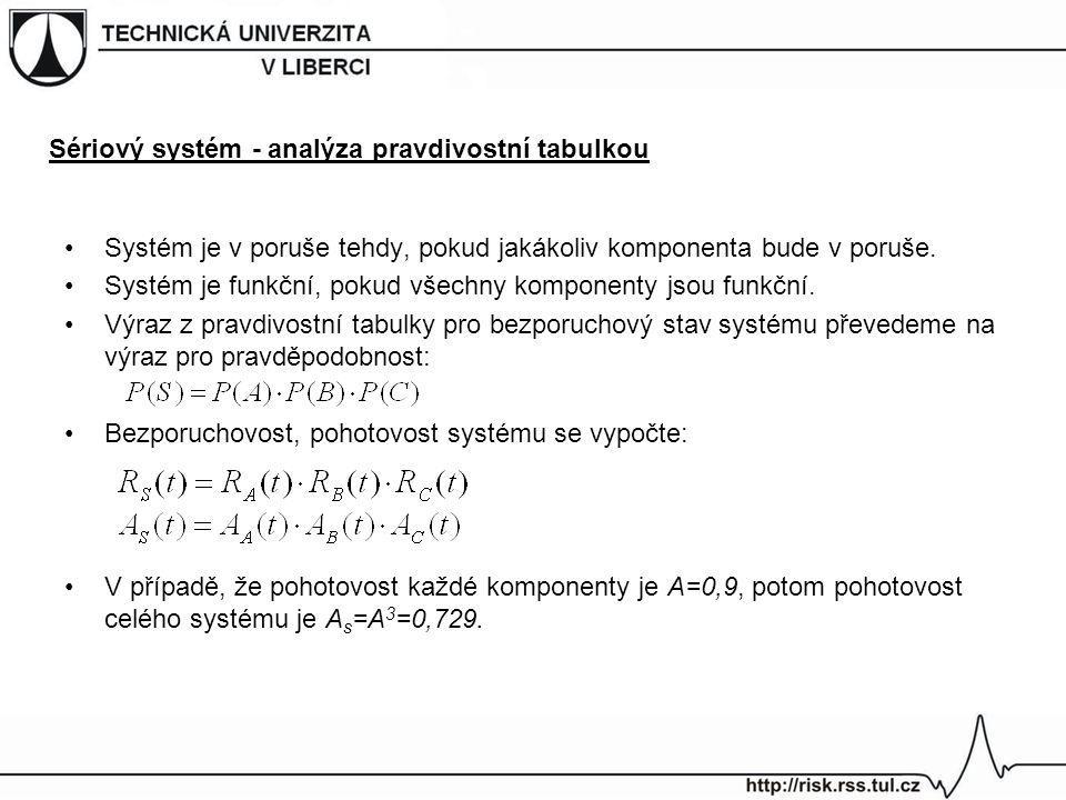 Systém je v poruše tehdy, pokud jakákoliv komponenta bude v poruše. Systém je funkční, pokud všechny komponenty jsou funkční. Výraz z pravdivostní tab