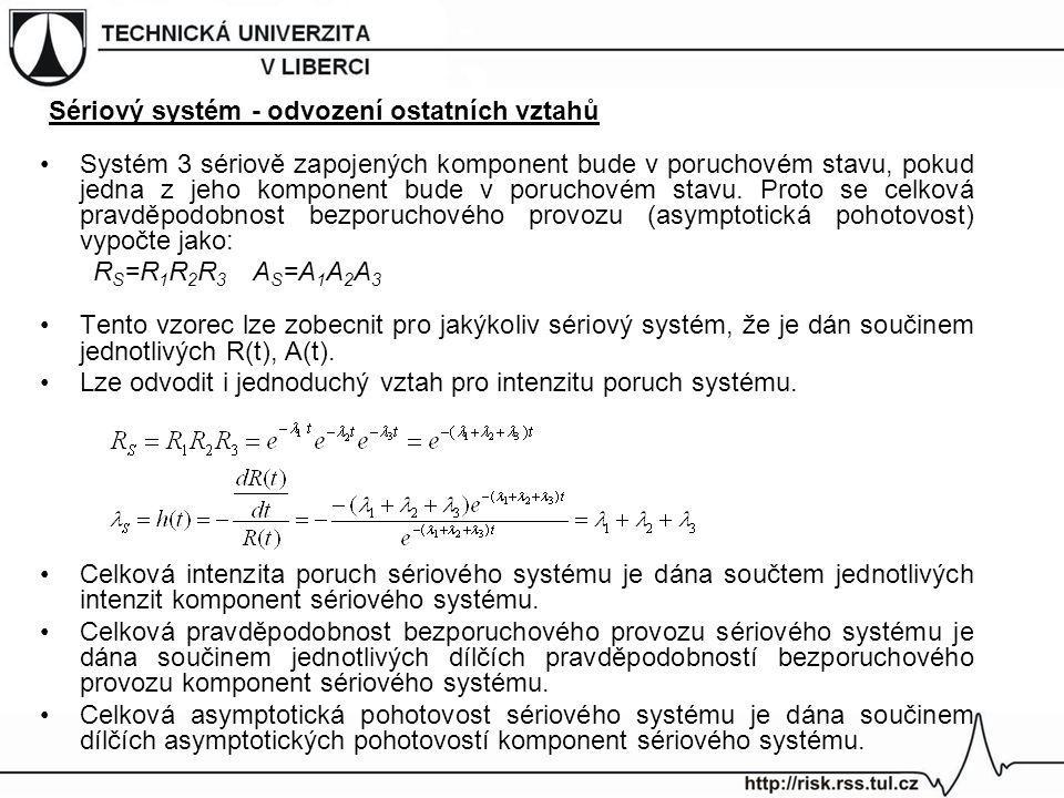 Sériový systém - odvození ostatních vztahů Systém 3 sériově zapojených komponent bude v poruchovém stavu, pokud jedna z jeho komponent bude v poruchov