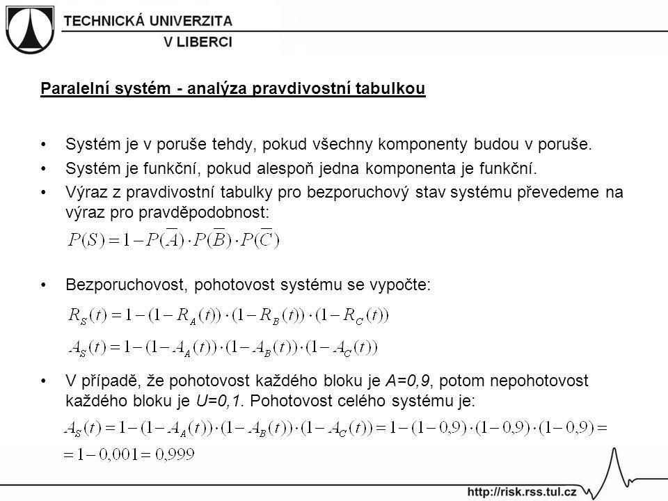 Paralelní systém - analýza pravdivostní tabulkou Systém je v poruše tehdy, pokud všechny komponenty budou v poruše. Systém je funkční, pokud alespoň j