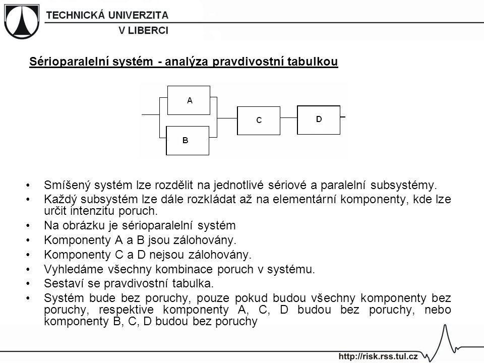 Sérioparalelní systém - analýza pravdivostní tabulkou Smíšený systém lze rozdělit na jednotlivé sériové a paralelní subsystémy. Každý subsystém lze dá