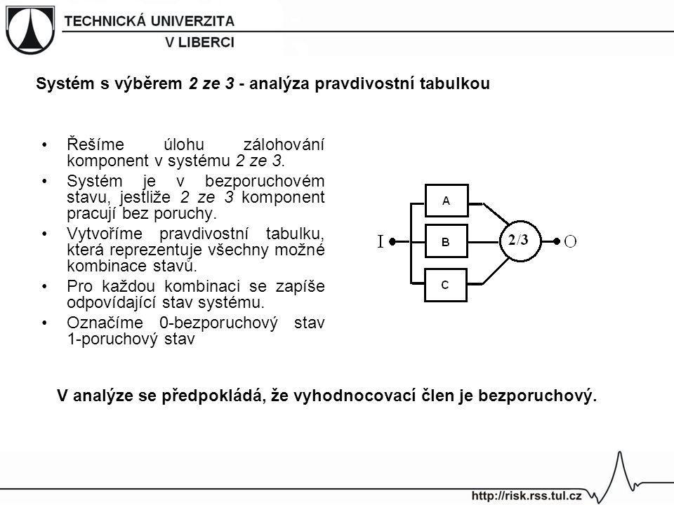 Systém s výběrem 2 ze 3 - analýza pravdivostní tabulkou Řešíme úlohu zálohování komponent v systému 2 ze 3. Systém je v bezporuchovém stavu, jestliže