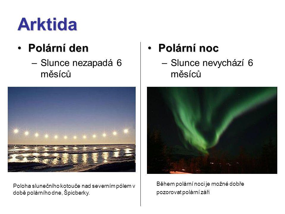 Arktida Polární denPolární den –Slunce nezapadá 6 měsíců Polární nocPolární noc –Slunce nevychází 6 měsíců Poloha slunečního kotouče nad severním póle
