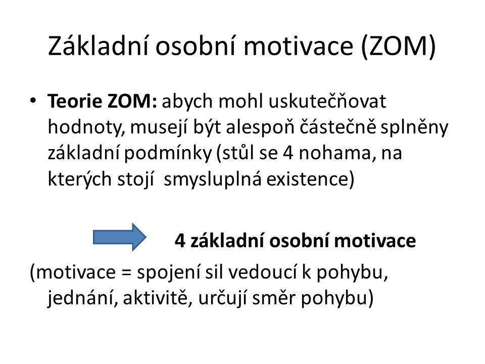Základní osobní motivace (ZOM) Teorie ZOM: abych mohl uskutečňovat hodnoty, musejí být alespoň částečně splněny základní podmínky (stůl se 4 nohama, n