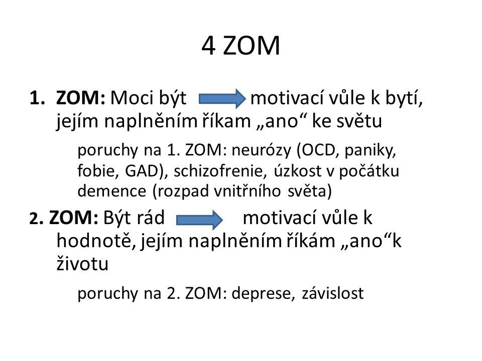 """4 ZOM 1.ZOM: Moci být motivací vůle k bytí, jejím naplněním říkam """"ano"""" ke světu poruchy na 1. ZOM: neurózy (OCD, paniky, fobie, GAD), schizofrenie, ú"""