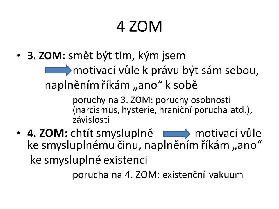 """4 ZOM 3. ZOM: smět být tím, kým jsem motivací vůle k právu být sám sebou, naplněním říkám """"ano"""" k sobě poruchy na 3. ZOM: poruchy osobnosti (narcismus"""