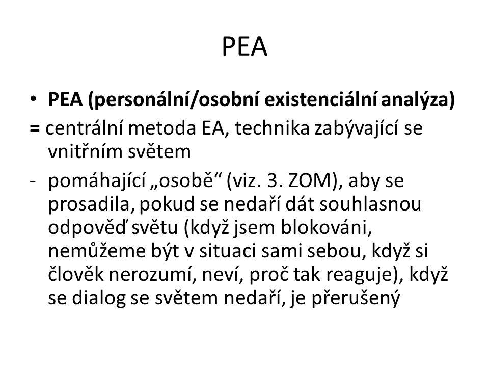 """PEA PEA (personální/osobní existenciální analýza) = centrální metoda EA, technika zabývající se vnitřním světem -pomáhající """"osobě"""" (viz. 3. ZOM), aby"""