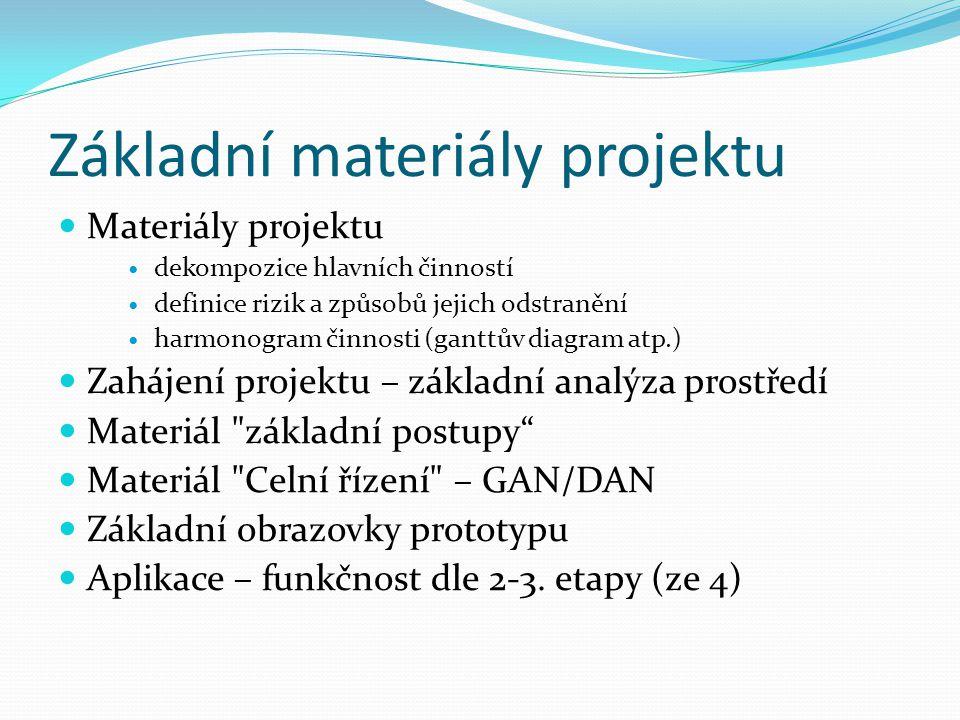 Základní materiály projektu Materiály projektu dekompozice hlavních činností definice rizik a způsobů jejich odstranění harmonogram činnosti (ganttův