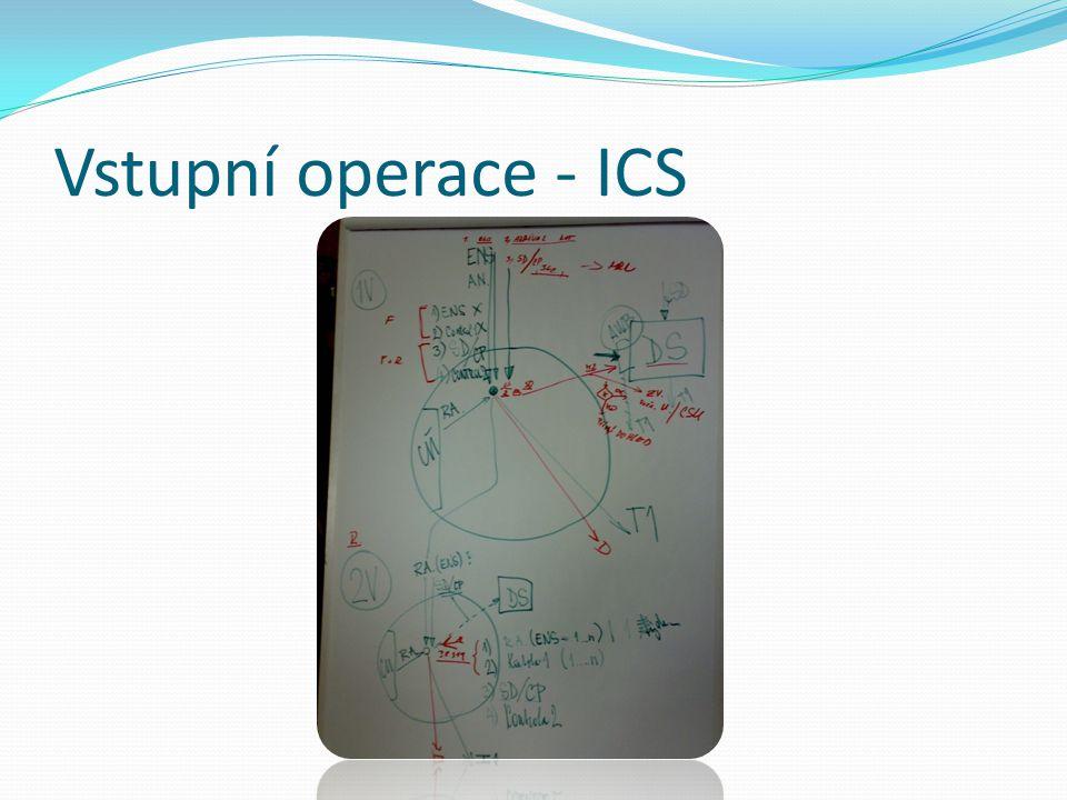 Vstupní operace - ICS