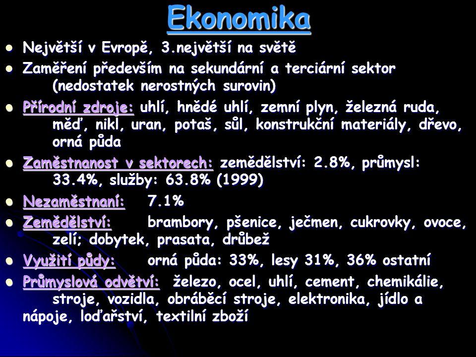Ekonomika Největší v Evropě, 3.největší na světě Největší v Evropě, 3.největší na světě Zaměření především na sekundární a terciární sektor (nedostatek nerostných surovin) Zaměření především na sekundární a terciární sektor (nedostatek nerostných surovin) Přírodní zdroje: uhlí, hnědé uhlí, zemní plyn, železná ruda, měď, nikl, uran, potaš, sůl, konstrukční materiály, dřevo, orná půda Přírodní zdroje: uhlí, hnědé uhlí, zemní plyn, železná ruda, měď, nikl, uran, potaš, sůl, konstrukční materiály, dřevo, orná půda Zaměstnanost v sektorech: zemědělství: 2.8%, průmysl: 33.4%, služby: 63.8% (1999) Zaměstnanost v sektorech: zemědělství: 2.8%, průmysl: 33.4%, služby: 63.8% (1999) Nezaměstnaní: 7.1% Nezaměstnaní: 7.1% Zemědělství: brambory, pšenice, ječmen, cukrovky, ovoce, zelí; dobytek, prasata, drůbež Zemědělství: brambory, pšenice, ječmen, cukrovky, ovoce, zelí; dobytek, prasata, drůbež Využití půdy:orná půda: 33%, lesy 31%, 36% ostatní Využití půdy:orná půda: 33%, lesy 31%, 36% ostatní Průmyslová odvětví: železo, ocel, uhlí, cement, chemikálie, stroje, vozidla, obráběcí stroje, elektronika, jídlo a nápoje, loďařství, textilní zboží Průmyslová odvětví: železo, ocel, uhlí, cement, chemikálie, stroje, vozidla, obráběcí stroje, elektronika, jídlo a nápoje, loďařství, textilní zboží