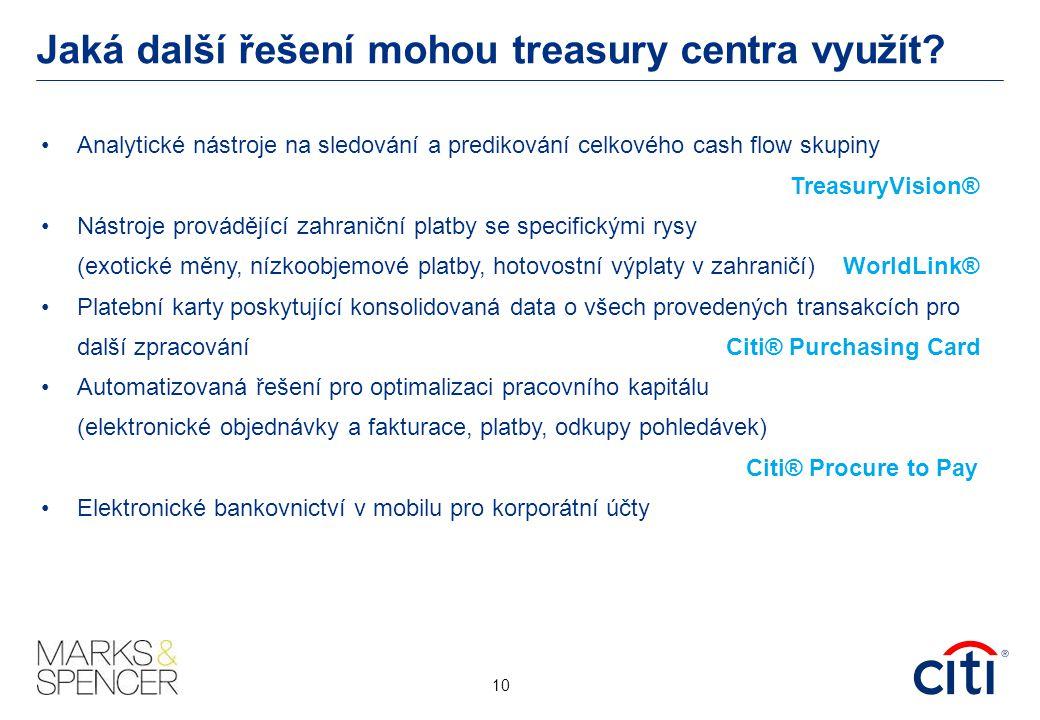 Jaká další řešení mohou treasury centra využít.