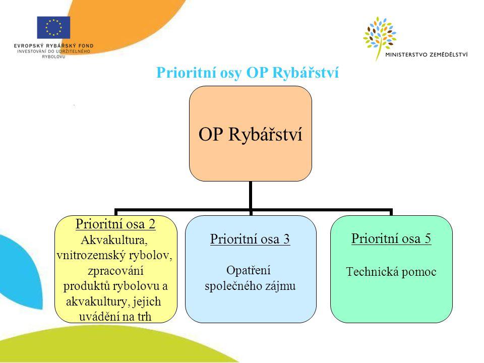 OP Rybářství Prioritní osa 2 Akvakultura, vnitrozemský rybolov, zpracování produktů rybolovu a akvakultury, jejich uvádění na trh Prioritní osa 3 Opat