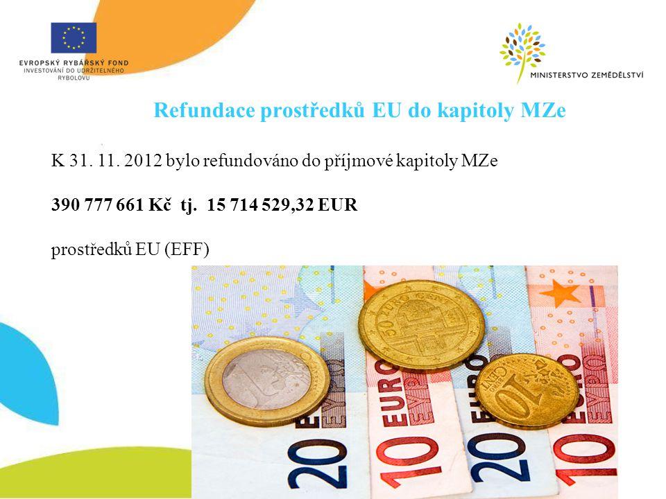 K 31. 11. 2012 bylo refundováno do příjmové kapitoly MZe 390 777 661 Kč tj. 15 714 529,32 EUR prostředků EU (EFF) Refundace prostředků EU do kapitoly