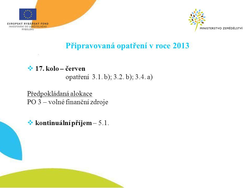 Připravovaná opatření v roce 2013  17. kolo – červen opatření 3.1. b); 3.2. b); 3.4. a) Předpokládaná alokace PO 3 – volné finanční zdroje  kontinuá