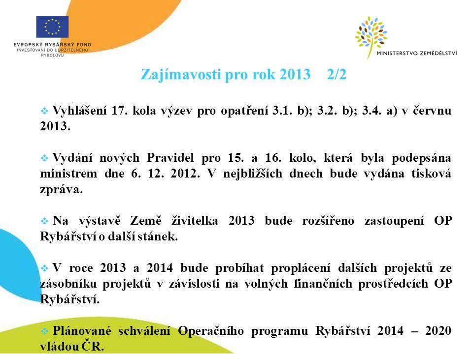 Zajímavosti pro rok 2013 2/2  Vyhlášení 17. kola výzev pro opatření 3.1. b); 3.2. b); 3.4. a) v červnu 2013.  Vydání nových Pravidel pro 15. a 16. k