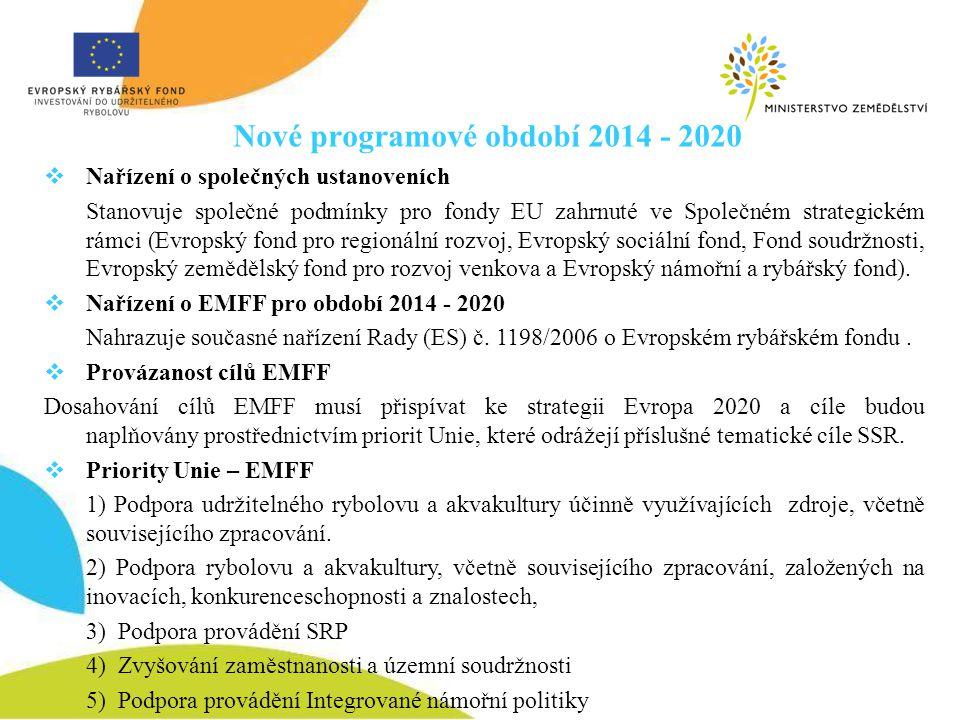 Nové programové období 2014 - 2020  Nařízení o společných ustanoveních Stanovuje společné podmínky pro fondy EU zahrnuté ve Společném strategickém rá