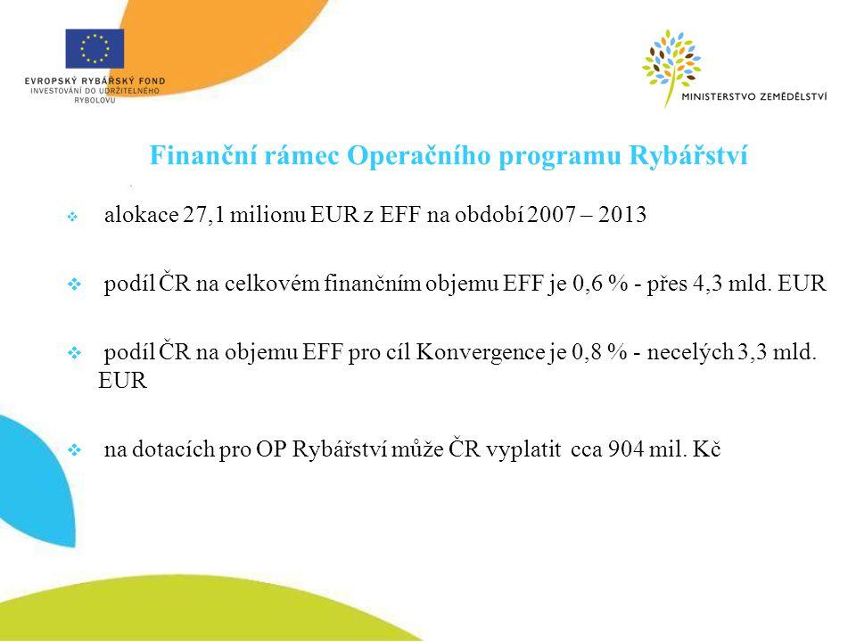 Finanční rámec Operačního programu Rybářství  alokace 27,1 milionu EUR z EFF na období 2007 – 2013  podíl ČR na celkovém finančním objemu EFF je 0,6