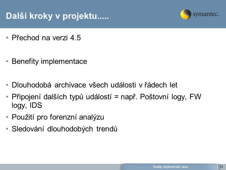 Raději chytrostí než silou14 Další kroky v projektu..... Přechod na verzi 4.5 Benefity implementace Dlouhodobá archivace všech události v řádech let P
