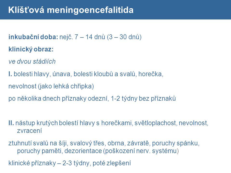 33 GfK procent Proočkovanost na KE ČR 2008/2009