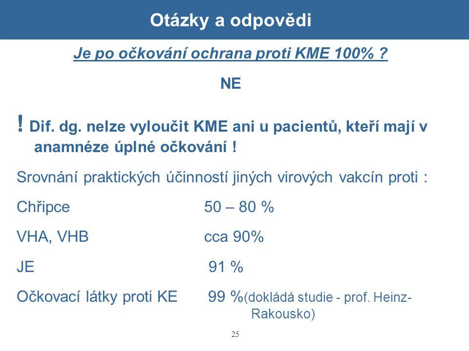 25 Otázky a odpovědi Je po očkování ochrana proti KME 100% ? NE ! Dif. dg. nelze vyloučit KME ani u pacientů, kteří mají v anamnéze úplné očkování ! S