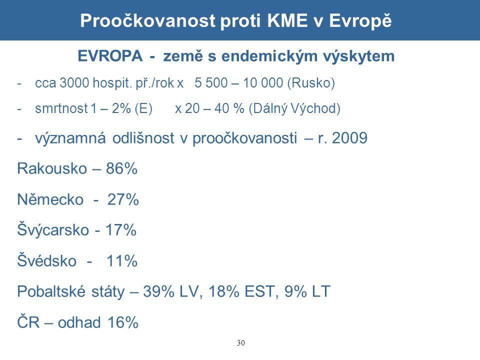 30 Proočkovanost proti KME v Evropě EVROPA - země s endemickým výskytem -cca 3000 hospit. př./rok x 5 500 – 10 000 (Rusko) -smrtnost 1 – 2% (E) x 20 –