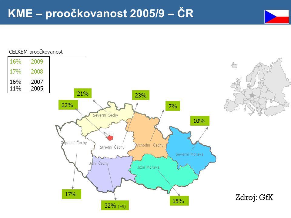 32 Proočkovanost – členové domácnosti Severní Čechy Praha Střední Čechy Východní Čechy Západní Čechy Jižní Čechy Jižní Morava Severní Morava 22%22% 21