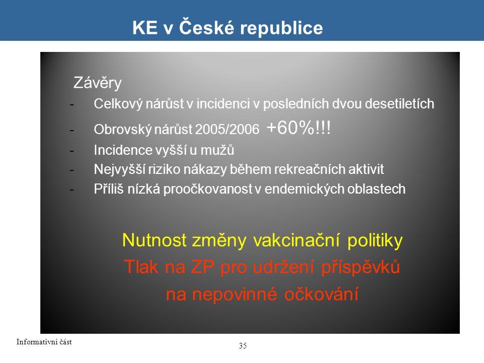 35 KE v České republice Závěry -Celkový nárůst v incidenci v posledních dvou desetiletích -Obrovský nárůst 2005/2006 +60%!!! -Incidence vyšší u mužů -