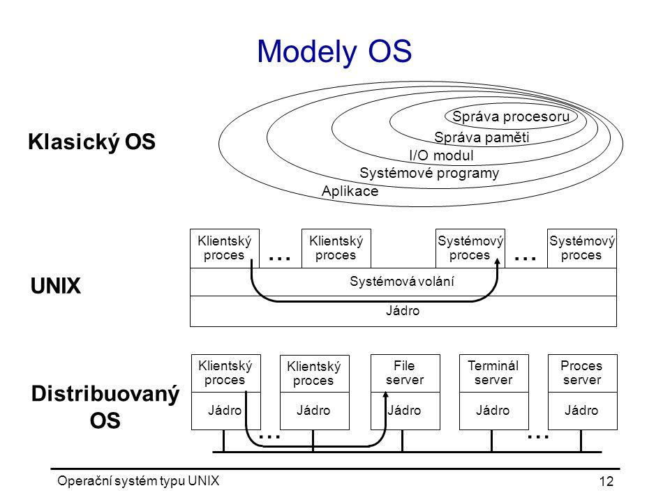 Operační systém typu UNIX 12...