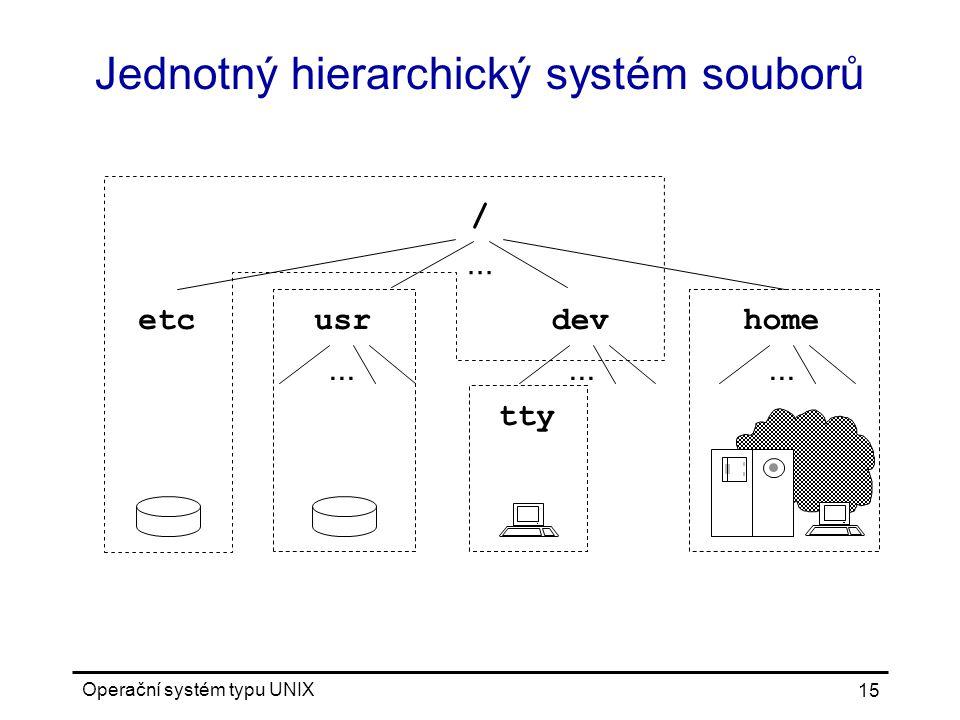 Operační systém typu UNIX 15 Jednotný hierarchický systém souborů / etcdevusrhome tty...