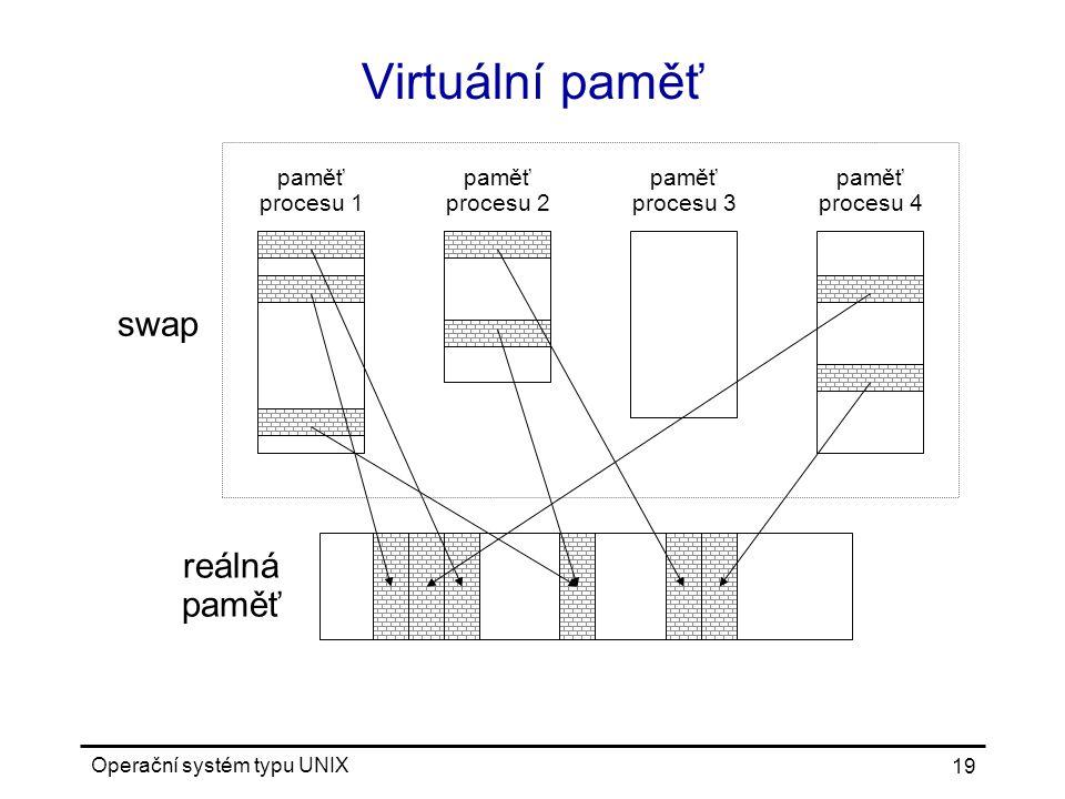 Operační systém typu UNIX 19 Virtuální paměť paměť procesu 1 reálná paměť paměť procesu 2 paměť procesu 3 paměť procesu 4 swap