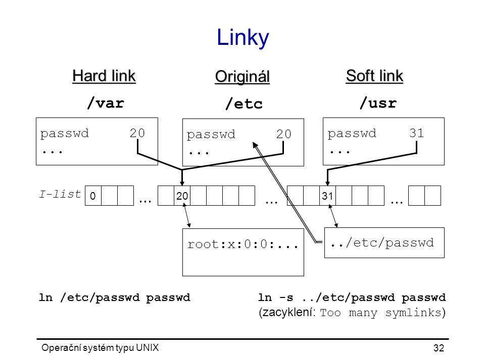 Operační systém typu UNIX 32 Linky root:x:0:0:...../etc/passwd ln -s../etc/passwd passwd (zacyklení: Too many symlinks ) ln /etc/passwd passwd 0 I-list...