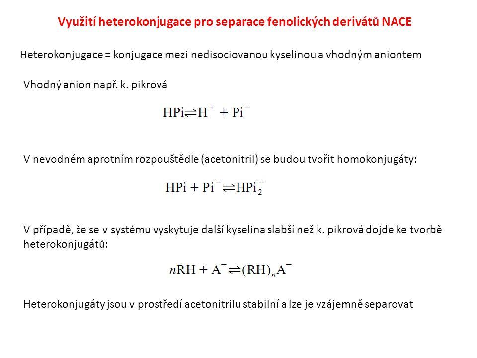 Využití heterokonjugace pro separace fenolických derivátů NACE Heterokonjugace = konjugace mezi nedisociovanou kyselinou a vhodným aniontem Vhodný anion např.