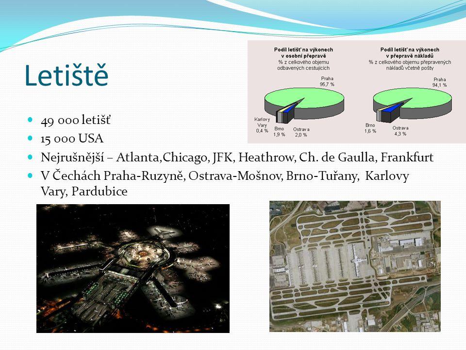 Letiště 49 000 letišť 15 000 USA Nejrušnější – Atlanta,Chicago, JFK, Heathrow, Ch.