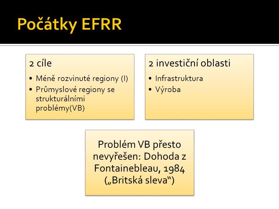 """2 cíle Méně rozvinuté regiony (I) Průmyslové regiony se strukturálními problémy(VB) 2 investiční oblasti Infrastruktura Výroba Problém VB přesto nevyřešen: Dohoda z Fontainebleau, 1984 (""""Britská sleva )"""