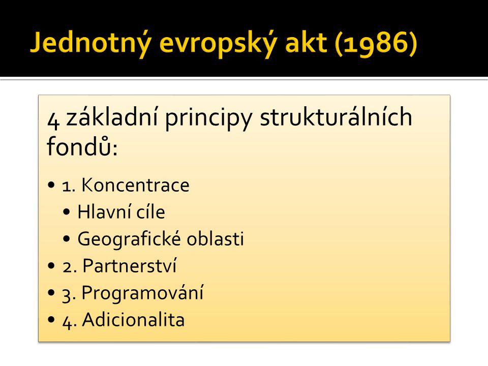 4 základní principy strukturálních fondů: 1. Koncentrace Hlavní cíle Geografické oblasti 2.