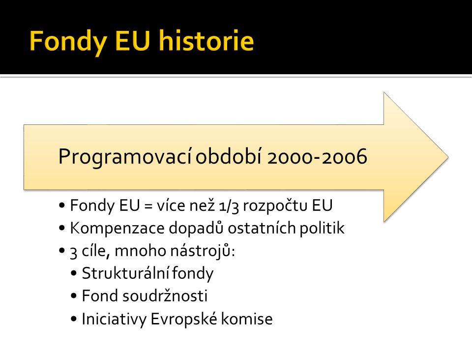 Fondy EU = více než 1/3 rozpočtu EU Kompenzace dopadů ostatních politik 3 cíle, mnoho nástrojů: Strukturální fondy Fond soudržnosti Iniciativy Evropské komise Programovací období 2000-2006