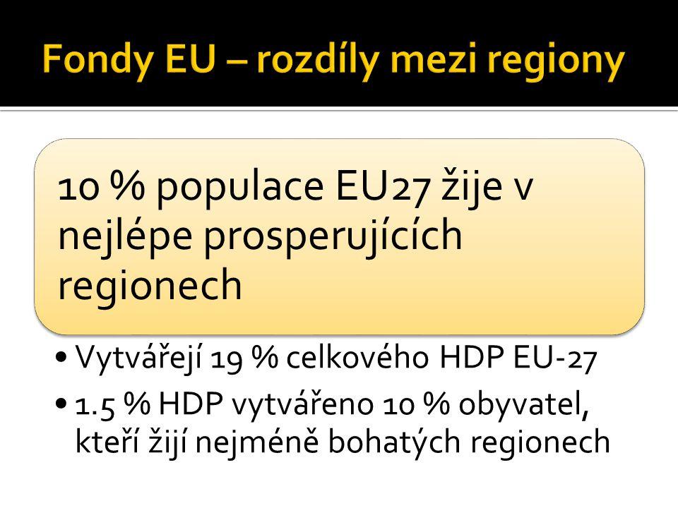10 % populace EU27 žije v nejlépe prosperujících regionech Vytvářejí 19 % celkového HDP EU-27 1.5 % HDP vytvářeno 10 % obyvatel, kteří žijí nejméně bohatých regionech