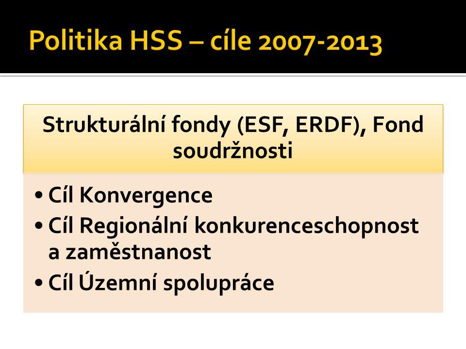 Strukturální fondy (ESF, ERDF), Fond soudržnosti Cíl Konvergence Cíl Regionální konkurenceschopnost a zaměstnanost Cíl Územní spolupráce