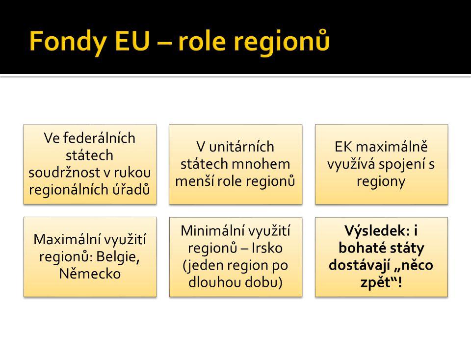 """Ve federálních státech soudržnost v rukou regionálních úřadů V unitárních státech mnohem menší role regionů EK maximálně využívá spojení s regiony Maximální využití regionů: Belgie, Německo Minimální využití regionů – Irsko (jeden region po dlouhou dobu) Výsledek: i bohaté státy dostávají """"něco zpět !"""